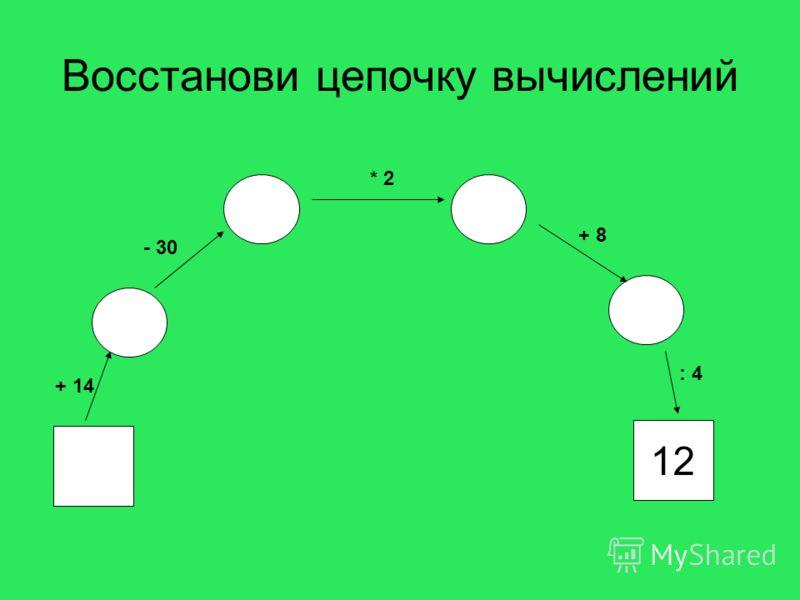 Восстанови цепочку вычислений 12 + 14 - 30 * 2 + 8 : 4