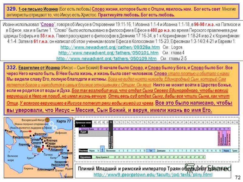 72 Иоанн использовал Слово, говоря об Иисусе в Откровении 19:11-16, 1 Иоанна 1:1-4 и Иоанна 1:1-18, в 96-98 г.н.э. на Патмосе и в Ефесе, как и в Бытие 1. Слово было использовано в философии в Ефесе в 480 до н.э. во время Перского правления в дни цари