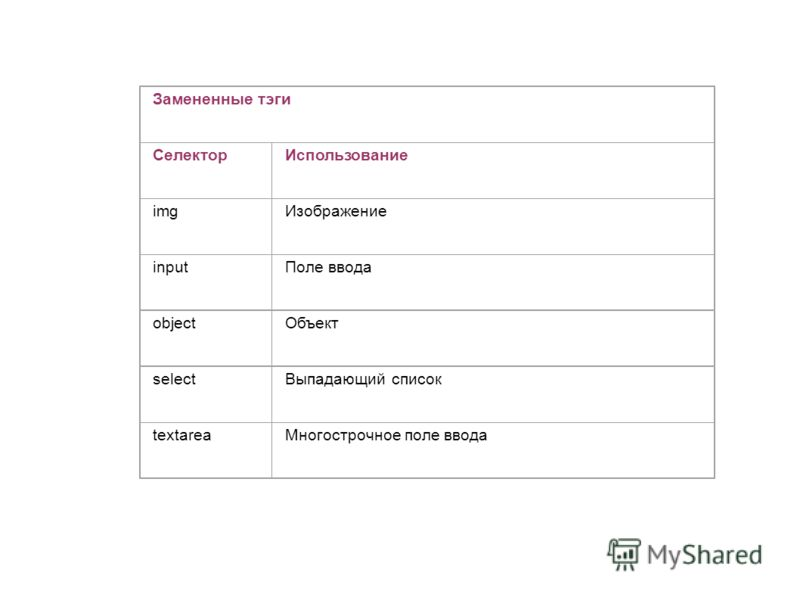Замененные тэги СелекторИспользование imgИзображение inputПоле ввода objectОбъект selectВыпадающий список textareaМногострочное поле ввода