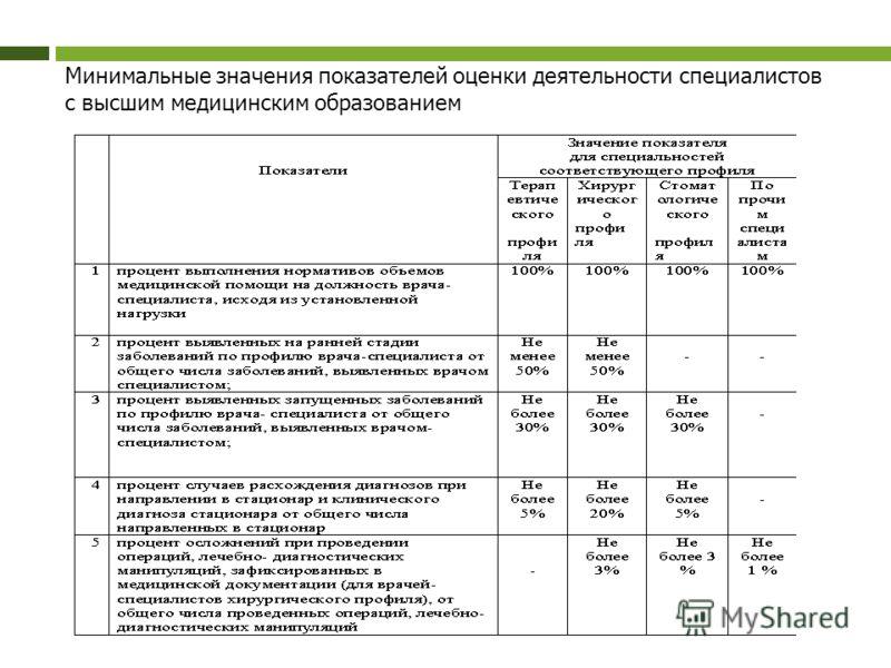 Минимальные значения показателей оценки деятельности специалистов с высшим медицинским образованием