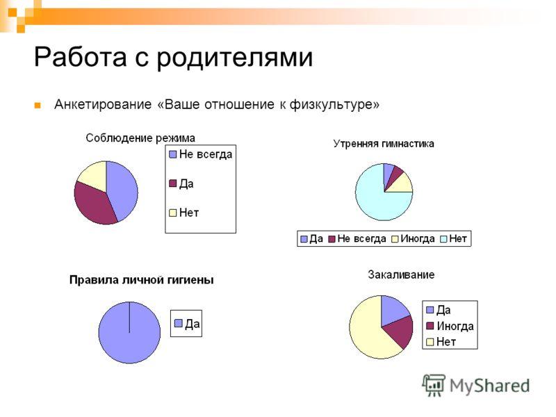 Работа с родителями Анкетирование «Ваше отношение к физкультуре»