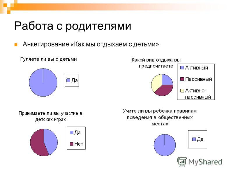 Работа с родителями Анкетирование «Как мы отдыхаем с детьми»