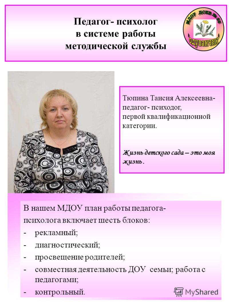 презентация методических служб
