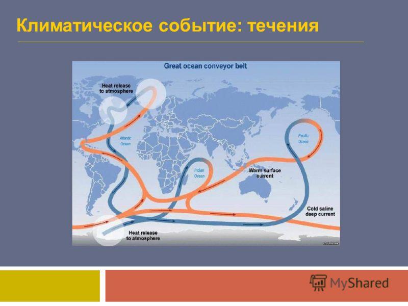 Климатическое событие: течения