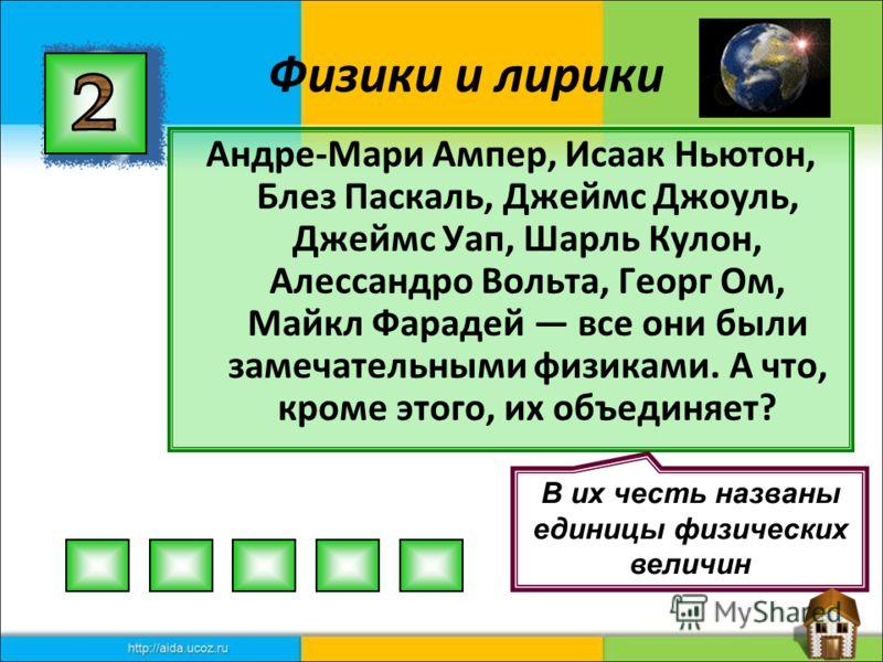Съедобный герой русской сказки Колобок Физики и лирики