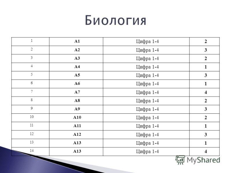 1 А1 Цифра 1-42 2 А2 Цифра 1-43 3 А3 Цифра 1-42 4 А4 Цифра 1-41 5 А5 Цифра 1-43 6 А6 Цифра 1-41 7 А7 Цифра 1-44 8 А8 Цифра 1-42 9 А9 Цифра 1-43 10 А10 Цифра 1-42 11 А11 Цифра 1-41 12 А12 Цифра 1-43 13 А13 Цифра 1-41 14 А13 Цифра 1-44