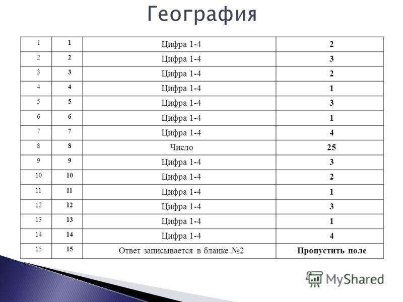11 Цифра 1-42 22 3 33 2 44 1 55 3 66 1 77 4 88 Число25 99 Цифра 1-43 10 Цифра 1-42 11 Цифра 1-41 12 Цифра 1-43 13 Цифра 1-41 14 Цифра 1-44 15 Ответ записывается в бланке 2Пропустить поле