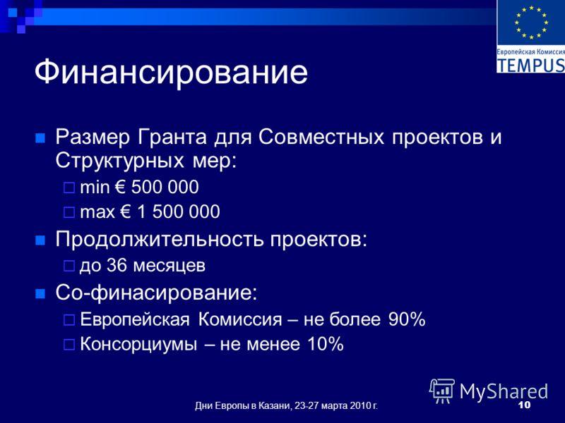 Дни Европы в Казани, 23-27 марта 2010 г.10 Финансирование Размер Гранта для Совместных проектов и Структурных мер: min 500 000 max 1 500 000 Продолжительность проектов: до 36 месяцев Со-финасирование: Европейская Комиссия – не более 90% Консорциумы –