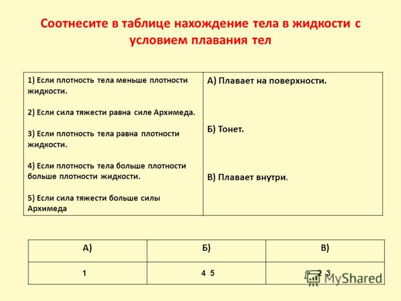Соотнесите в таблице нахождение тела в жидкости с условием плавания тел 1) Если плотность тела меньше плотности жидкости. 2) Если сила тяжести равна силе Архимеда. 3) Если плотность тела равна плотности жидкости. 4) Если плотность тела больше плотнос