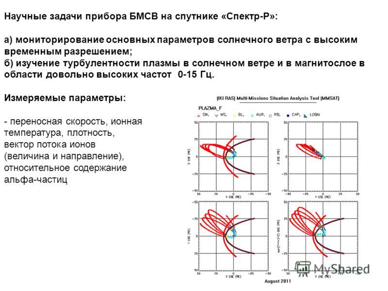 Научные задачи прибора БМСВ на спутнике «Спектр-Р»: а) мониторирование основных параметров солнечного ветра с высоким временным разрешением; б) изучение турбулентности плазмы в солнечном ветре и в магнитослое в области довольно высоких частот 0-15 Гц