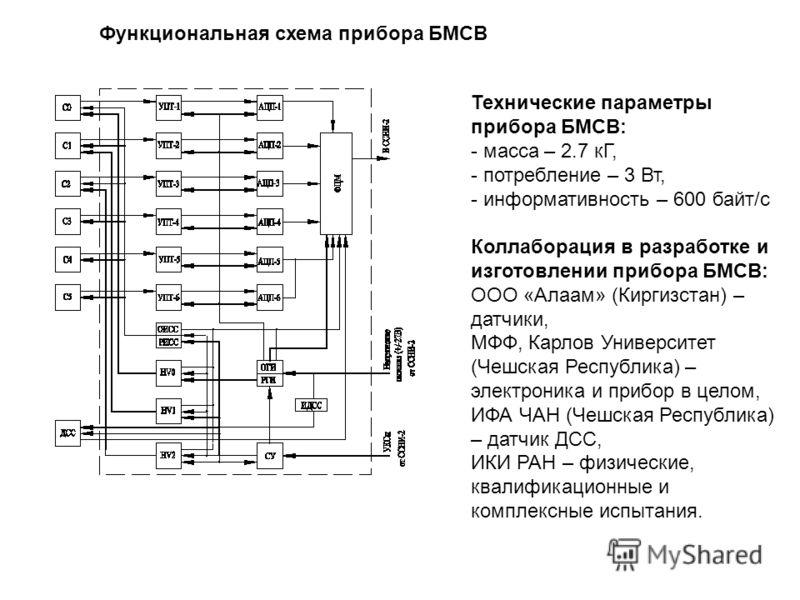 Функциональная схема прибора БМСВ Технические параметры прибора БМСВ: - масса – 2.7 кГ, - потребление – 3 Вт, - информативность – 600 байт/с Коллаборация в разработке и изготовлении прибора БМСВ: ООО «Алаам» (Киргизстан) – датчики, МФФ, Карлов Универ