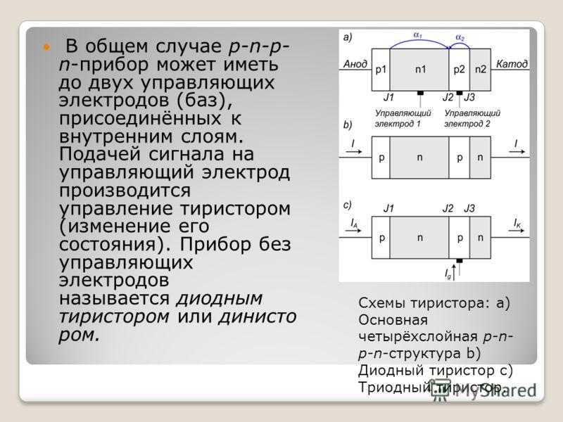 В общем случае p-n-p- n-прибор может иметь до двух управляющих электродов (баз), присоединённых к внутренним слоям. Подачей сигнала на управляющий электрод производится управление тиристором (изменение его состояния). Прибор без управляющих электродо