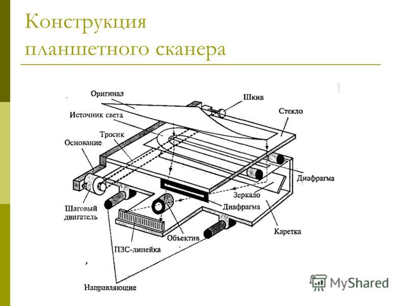 Конструкция планшетного