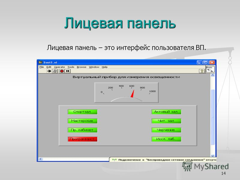 14 Лицевая панель Лицевая панель – это интерфейс пользователя ВП.