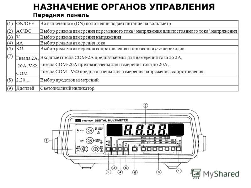 (1)ON/OFFВо включенном (ON) положении подает питание на вольтметр (2)AC\DCВыбор режима измерения переменного тока \ напряжения или постоянного тока \ напряжения (3)VВыбор режима измерения напряжения (4)мАВыбор режима измерения тока (5)КΩВыбор режима