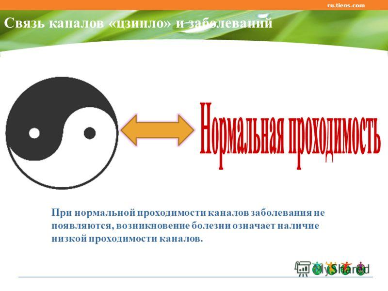 ru.tiens.com Связь каналов «цзинло» и заболеваний При нормальной проходимости каналов заболевания не появляются, возникновение болезни означает наличие низкой проходимости каналов.