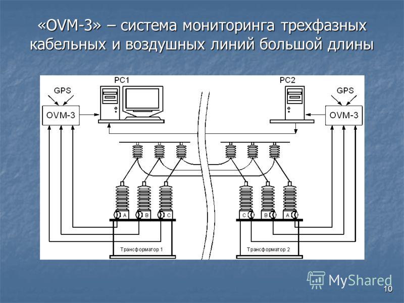 10 «OVM-3» – система мониторинга трехфазных кабельных и воздушных линий большой длины