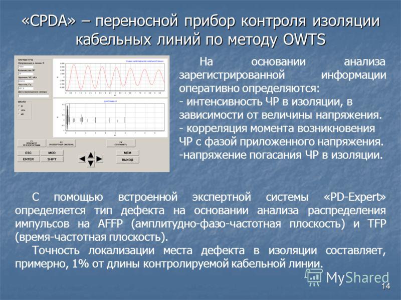 14 «CPDA» – переносной прибор контроля изоляции кабельных линий по методу OWTS На основании анализа зарегистрированной информации оперативно определяются: - интенсивность ЧР в изоляции, в зависимости от величины напряжения. - корреляция момента возни