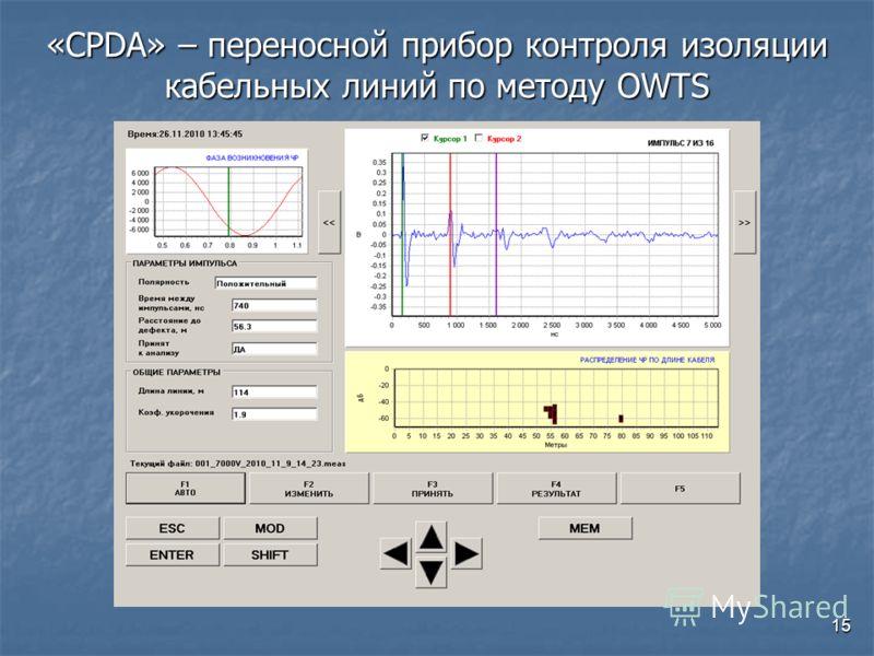 15 «CPDA» – переносной прибор контроля изоляции кабельных линий по методу OWTS