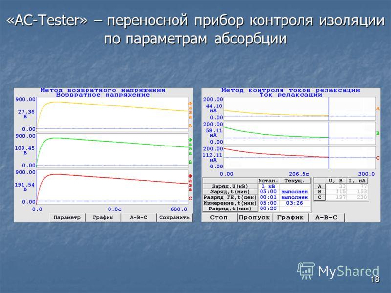 18 «AC-Tester» – переносной прибор контроля изоляции по параметрам абсорбции