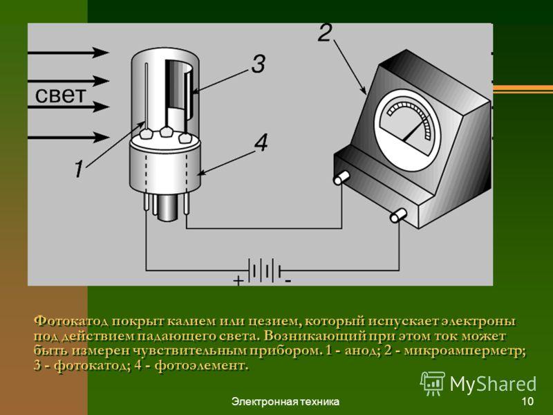 Электронная техника10 Фотокатод покрыт калием или цезием, который испускает электроны под действием падающего света. Возникающий при этом ток может быть измерен чувствительным прибором. 1 - анод; 2 - микроамперметр; 3 - фотокатод; 4 - фотоэлемент.