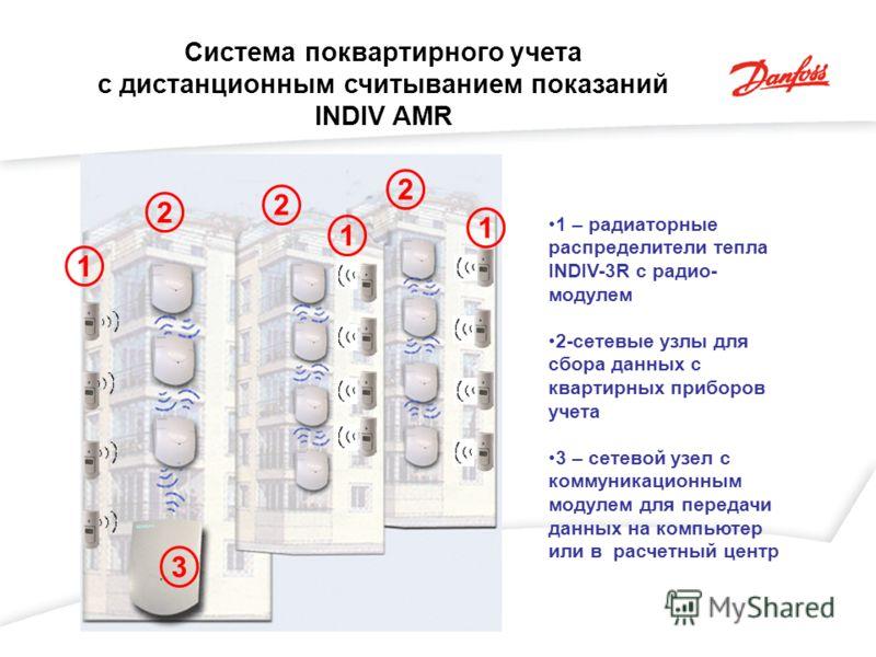 Система поквартирного учета с дистанционным считыванием показаний INDIV AMR 1 – радиаторные распределители тепла INDIV-3R c радио- модулем 2-сетевые узлы для сбора данных с квартирных приборов учета 3 – сетевой узел с коммуникационным модулем для пер