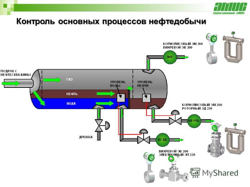 Контроль основных процессов нефтедобычи