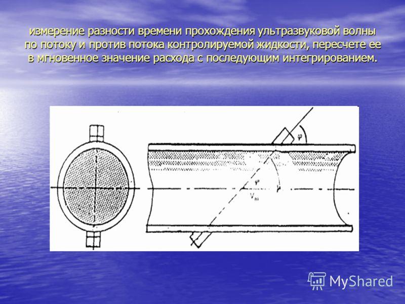измерение разности времени прохождения ультразвуковой волны по потоку и против потока контролируемой жидкости, пересчете ее в мгновенное значение расхода с последующим интегрированием.