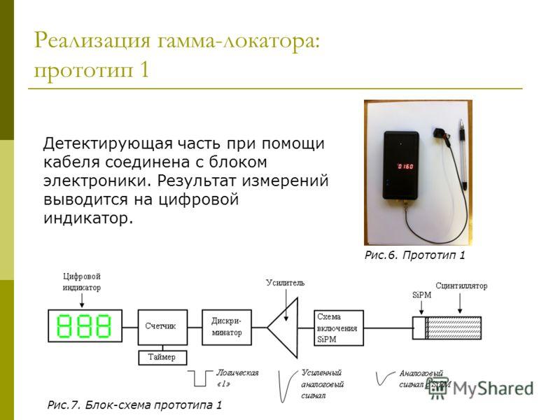 Реализация гамма-локатора: прототип 1 Рис.7. Блок-схема прототипа 1 Рис.6. Прототип 1 Детектирующая часть при помощи кабеля соединена с блоком электроники. Результат измерений выводится на цифровой индикатор.