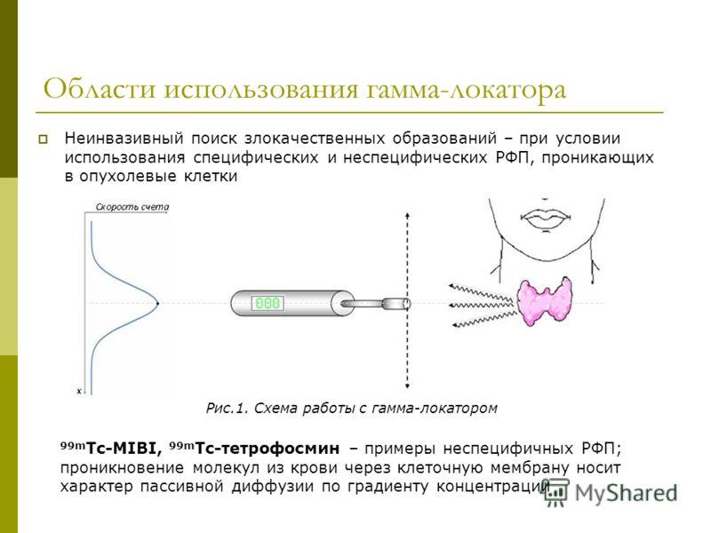 Области использования гамма-локатора Рис.1. Схема работы с гамма-локатором 99m Tc-MIBI, 99m Tc-тетрофосмин – примеры неспецифичных РФП; проникновение молекул из крови через клеточную мембрану носит характер пассивной диффузии по градиенту концентраци