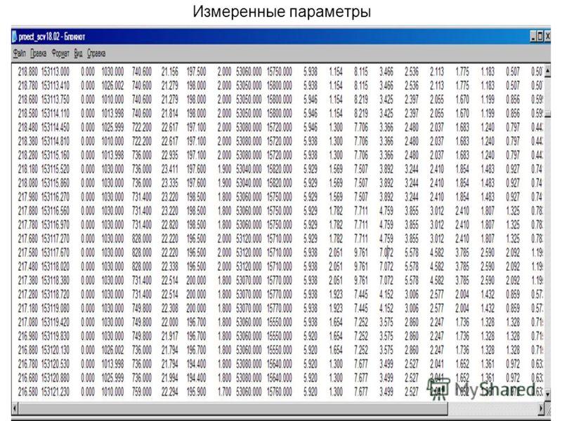 Измеренные параметры