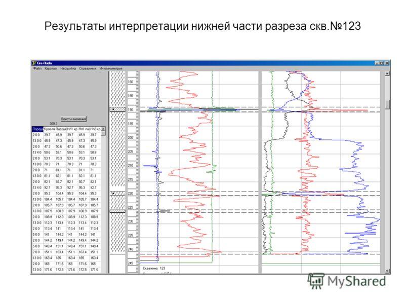 Результаты интерпретации нижней части разреза скв.123
