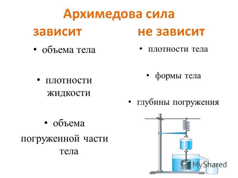 Архимедова сила зависит не зависит объема тела плотности жидкости объема погруженной части тела плотности тела формы тела глубины погружения
