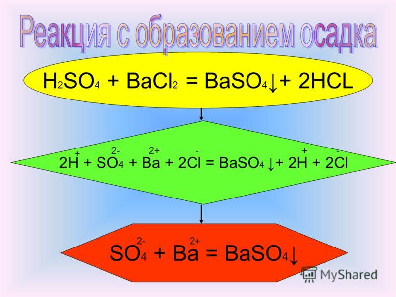 H 2 SO 4 + BaCl 2 = BaSO 4+ 2HCL 2H + SO 4 + Ba + 2Cl = BaSO 4 + 2H + 2Cl + 2-2+-+- SO 4 + Ba = BaSO 4 2-2+