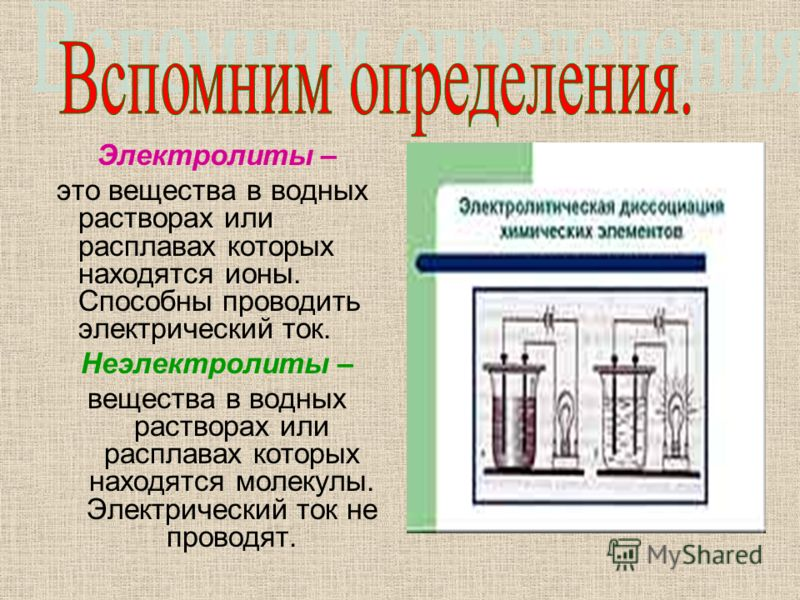 Электролиты – это вещества в водных растворах или расплавах которых находятся ионы. Способны проводить электрический ток. Неэлектролиты – вещества в водных растворах или расплавах которых находятся молекулы. Электрический ток не проводят.