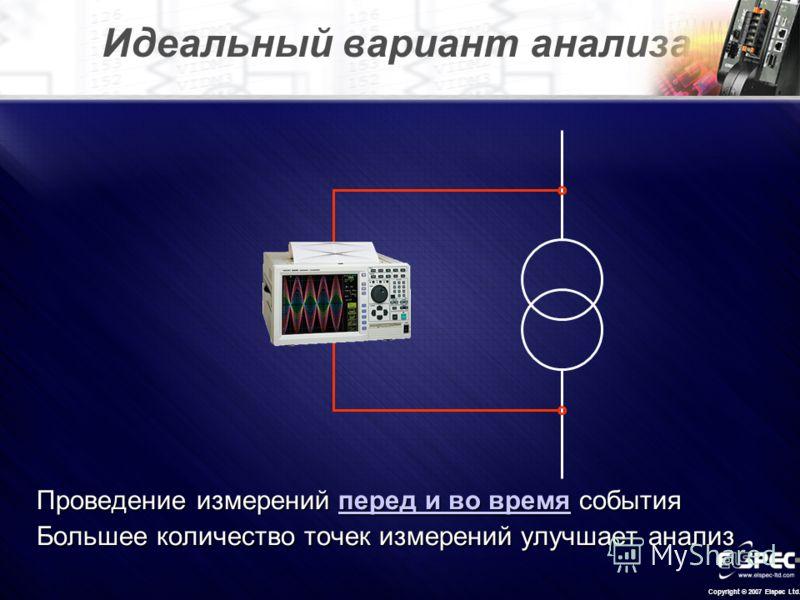 Copyright © 2007 Elspec Ltd. Идеальный вариант анализа Проведение измерений перед и во время события Большее количество точек измерений улучшает анализ