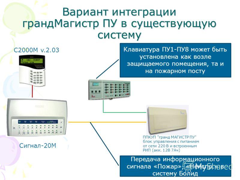 Вариант интеграции грандМагистр ПУ в существующую систему С2000М v.2.03 Сигнал-20М ППКУП