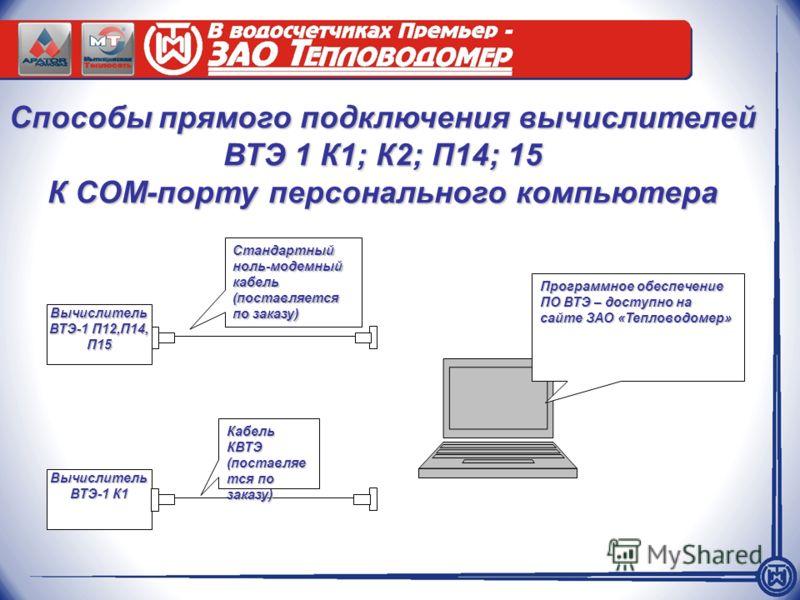 Способы прямого подключения вычислителей ВТЭ 1 К1; К2; П14; 15 К СОМ-порту персонального компьютера Стандартный ноль-модемный кабель (поставляется по заказу) Вычислитель ВТЭ-1 П12,П14, П15 Вычислитель ВТЭ-1 К1 КабельКВТЭ (поставляе тся по заказу) Про
