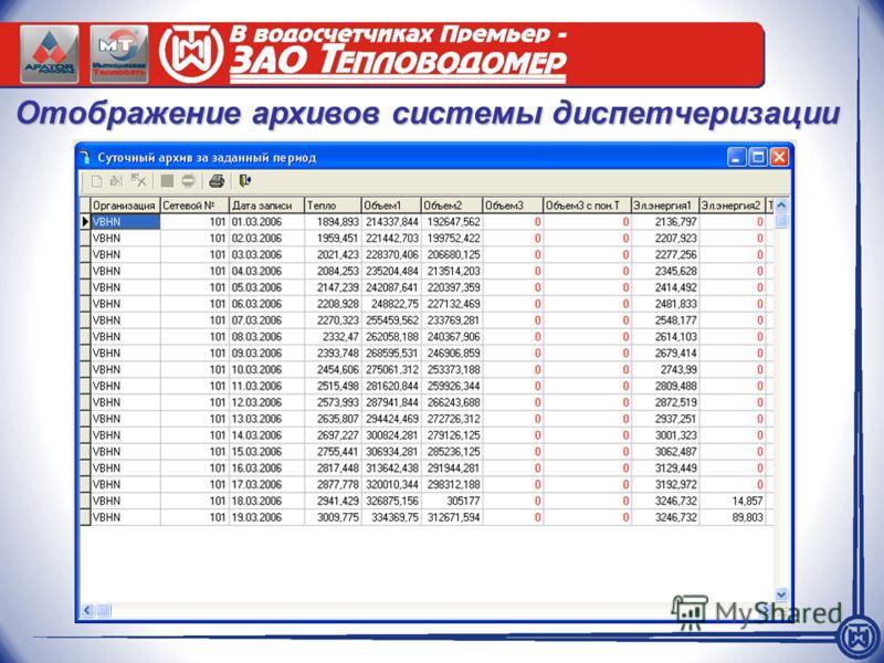Отображение архивов системы диспетчеризации