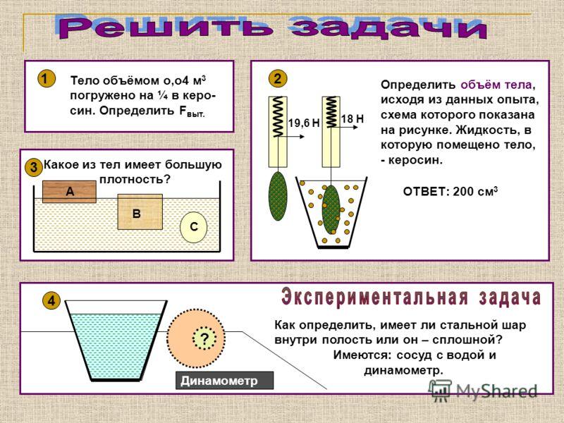 12 4 ? Динамометр Как определить, имеет ли стальной шар внутри полость или он – сплошной? Имеются: сосуд с водой и динамометр. Тело объёмом о,о4 м 3 погружено на ¼ в керо- син. Определить F выт. 3 Какое из тел имеет большую плотность? А В С 19,6 Н 18