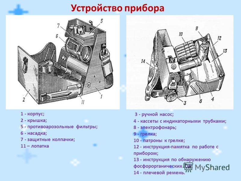 1 - корпус; 2 - крышка; 5 - противоарозольные фильтры; 6 - насадка; 7 - защитные колпачки; 11 – лопатка 3 - ручной насос; 4 - кассеты с индикаторными трубками; 8 - электрофонарь; 9 - грелка; 10 - патроны к грелке; 12 - инструкция-памятка по работе с