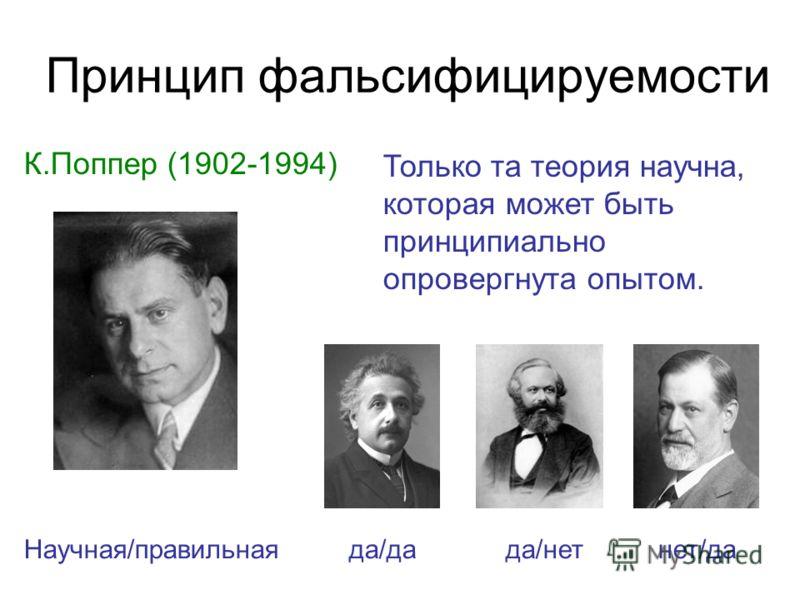 Принцип фальсифицируемости К.Поппер (1902-1994) Только та теория научна, которая может быть принципиально опровергнута опытом. Научная/правильная да/да да/нет нет/да