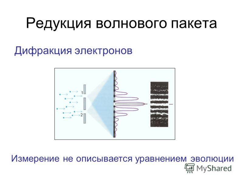 Редукция волнового пакета Дифракция электронов Измерение не описывается уравнением эволюции