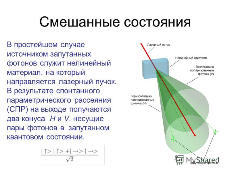 Смешанные состояния В простейшем случае источником запутанных фотонов служит нелинейный материал, на который направляется лазерный пучок. В результате спонтанного параметрического рассеяния (СПР) на выходе получаются два конуса H и V, несущие пары фо