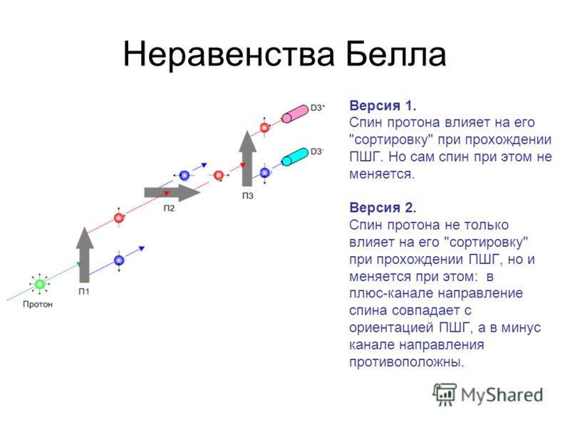 Версия 1. Спин протона влияет на его
