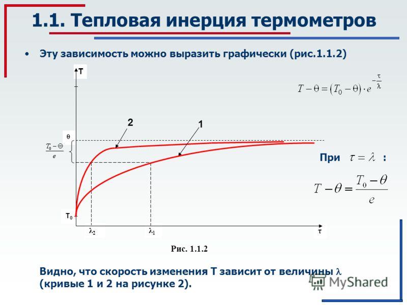 1.1. Тепловая инерция термометров Эту зависимость можно выразить графически (рис.1.1.2) Видно, что скорость изменения Т зависит от величины (кривые 1 и 2 на рисунке 2). λ2λ2 λ1λ1 T τ θ T0T0 1 2 Рис. 1.1.2 При :