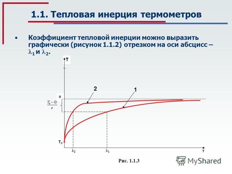 1.1. Тепловая инерция термометров Коэффициент тепловой инерции можно выразить графически (рисунок 1.1.2) отрезком на оси абсцисс – 1 и 2. λ2λ2 λ1λ1 T τ θ T0T0 1 2 Рис. 1.1.3