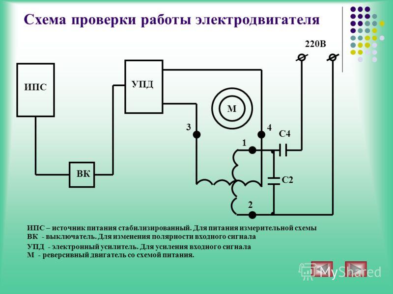Схема проверки работы электродвигателя ИПС ВК УПД ИПС – источник питания стабилизированный. Для питания измерительной схемы ВК - выключатель. Для изменения полярности входного сигнала УПД - электронный усилитель. Для усиления входного сигнала М - рев
