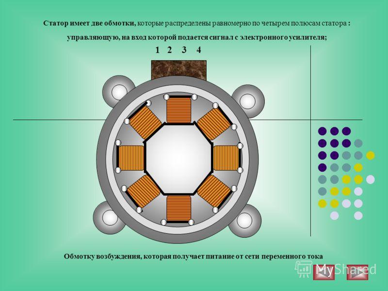 Статор имеет две обмотки, которые распределены равномерно по четырем полюсам статора : управляющую, на вход которой подается сигнал с электронного усилителя; Обмотку возбуждения, которая получает питание от сети переменного тока