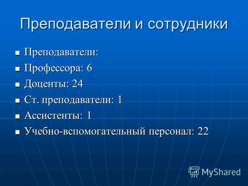 Преподаватели и сотрудники Преподаватели: Преподаватели: Профессора: 6 Профессора: 6 Доценты: 24 Доценты: 24 Ст. преподаватели: 1 Ст. преподаватели: 1 Ассистенты: 1 Ассистенты: 1 Учебно-вспомогательный персонал: 22 Учебно-вспомогательный персонал: 22